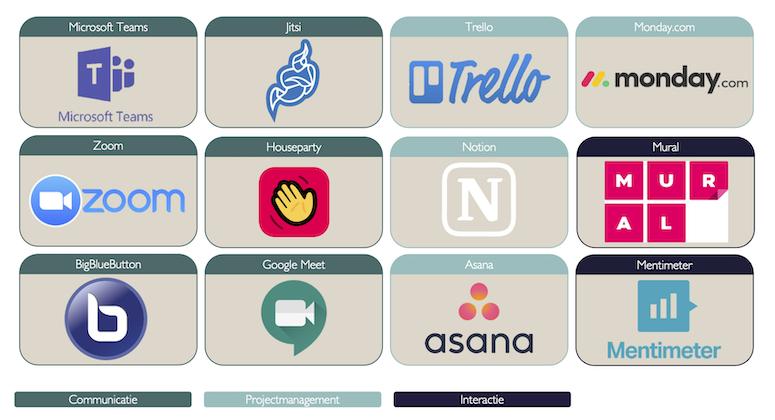 De beste tools voor online samenwerken.png